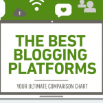How to Choose the Best Blog Sites & Platforms 2017