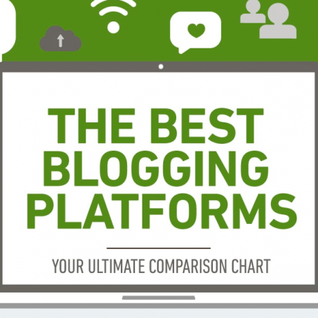 The best blogging platforms and sites